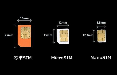 SIMサイズ一覧表